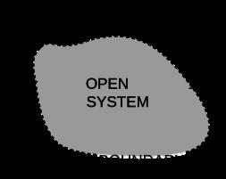 OpenSystemRepresentation